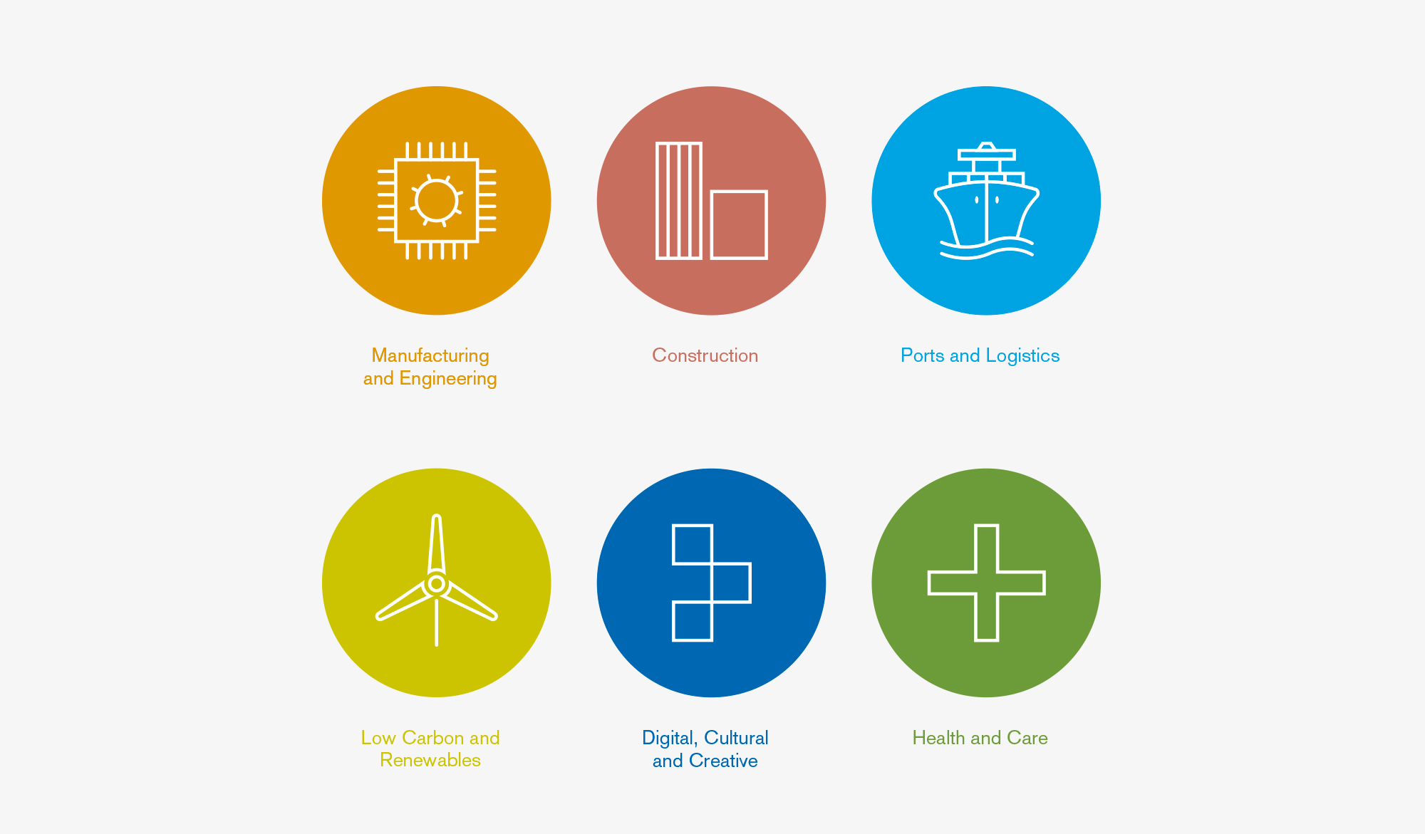 Haven Gateway Partnership icons
